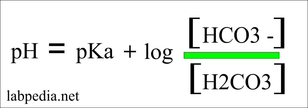 pH calculation formula