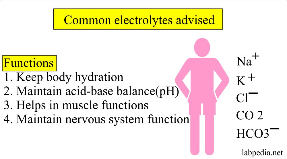 Electrolytes advised in routine