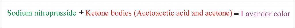 Ketoacidosis diagnosis, Diabetic Ketoacidosis