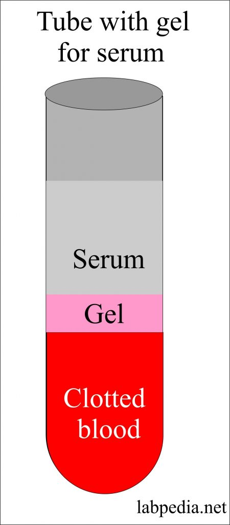 Separation of serum in a gel tube