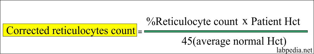 Corrected Reticulocytes count calculation