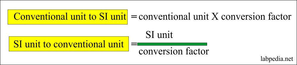 SI Unit -Part 1- Conventional Units Conversion factors (International unit and conventional unit) For Lab Test