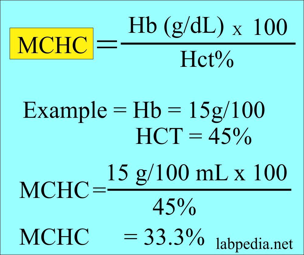 MCHC formula and calculation
