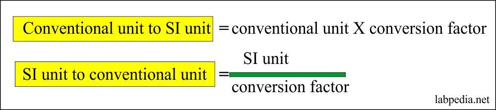SI units – Part 2 – Basic SI units Symbols