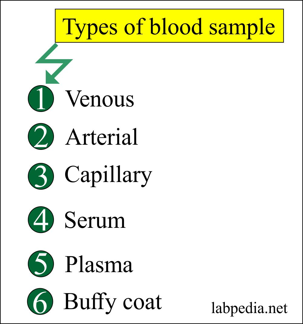 Types of blood samples