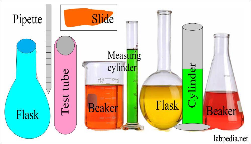 Various types of glassware